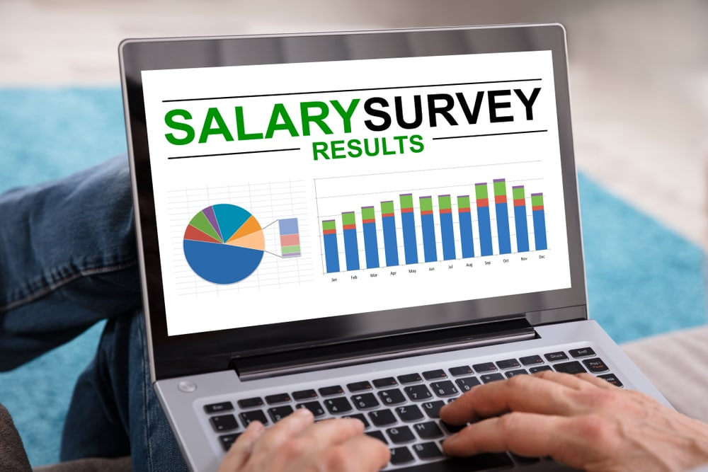 salary survey research